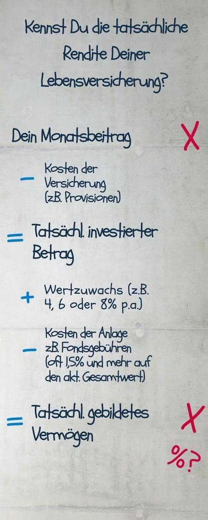 Rendite_Lebensversicherung